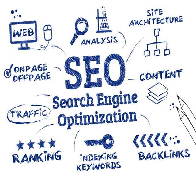 Image of Phases of Search Engline Optimization On-Page SEO